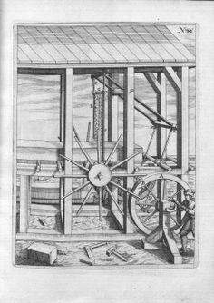 Georg Andreas Böckler.  Theatrum Machinarum Novum.  1661.  Plate 66.  A hand-powered gang sawmill - I don't think so!  Copied from Besson.