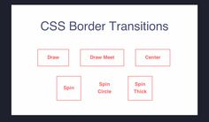 CSS Border Transitions Coding Border Buttons Code CSS CSS3 Hover HTML HTML5 Resource SCSS Snippets Transition Web Design Web Development