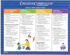 Emergent curriculum preschool lesson plan template guided emergent curriculum early childhood lesson plan creative curriculum pronofoot35fo Images