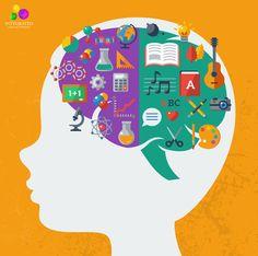 Back to Front Brain Exercises for Comprehension, Sensory-Motor, Behavior, Attention | ilslearningcorner.com