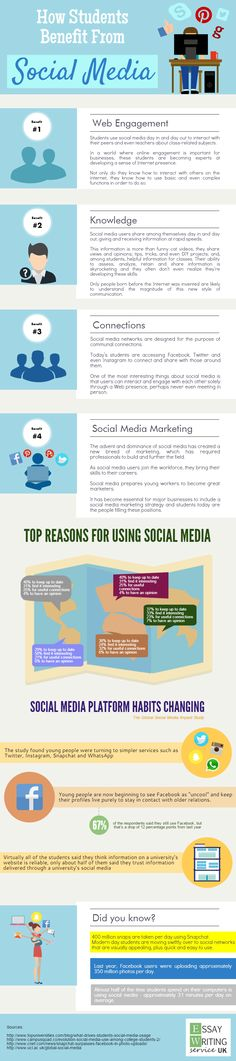 How students benefit from social media #infographic #socialmedia