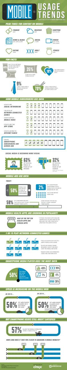 mobile usage infographic