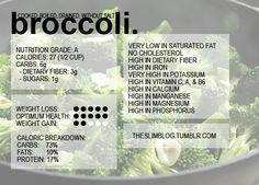 Broccoli! It's in #GoodGreenStuff!