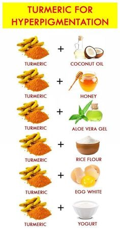 Turmeric and Hyperpigmentation Cystic Acne In Nose Crease Acne Rosacea Nose. Homemade Skin Care, Diy Skin Care, Homemade Beauty, Homemade Face Masks, Face Mask Diy, Honey Face Mask, Acne On Nose, Turmeric Coconut Oil, Diy Turmeric Face Mask