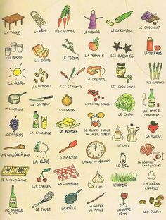 French items - Rachel Khoo. Jherrid loves French, this would make a nice picture to hang in the kitchen