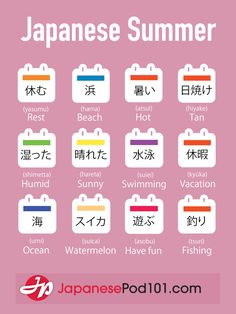 Learn Japanese - JapanesePod101.com —   Summer in Japanese! PS: If you want to learn...