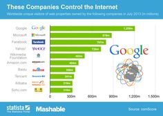 reach infographic - Google 검색