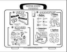 Sketch Notes Toolbox - Text, blocks, bubbles, images, doodles, bullets, and frames.