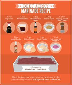 Learn to Make Homemade Beef Jerky | Fix.com