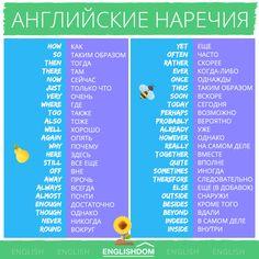 English Time, Learn English Words, English Course, English Book, English Vocabulary, English Grammar, English Language, Russian Lessons, English Lessons