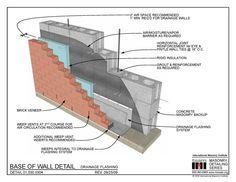 01.030.0304: Base of Wall Detail - Drainage Flashing