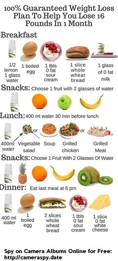 Free weight loss diet plan to help you lose weight fast and healthy Effective excersises for women that want to get in shape at crossfit-style.co... #dietplansforwomen