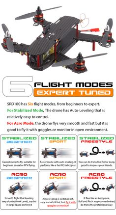 Remote control RC drones, rc helicopters, and RC Cars Drones, Drone Quadcopter, Drone Technology, Computer Technology, Technology Gadgets, Air Drone, Drone Diy, Build Your Own Drone, Phantom Drone