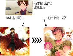 Oh! Romano, it's a hard question