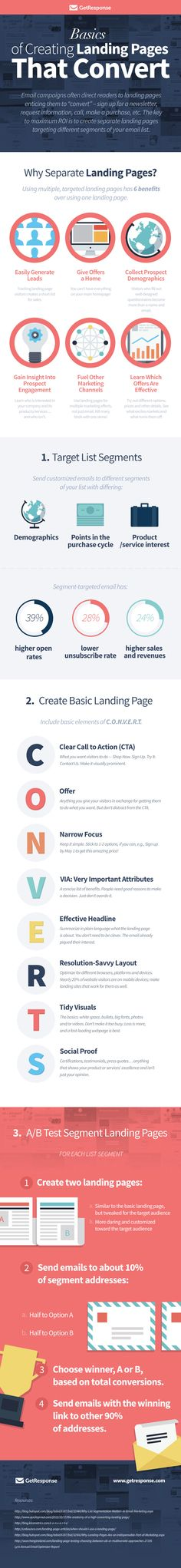 Send Your Email Subscribers to Different Landing Pages [Infographic] | http://socialmouths.com/blog/2014/05/27/landing-pages-infographic/