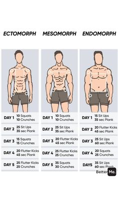 Health Fitness Gym for Great Exercise Tips and Health Information. Health Fitness : Fitness is as basic as health to our wellbeing. Calisthenics Workout, Kickboxing Workout, Gym Workout Tips, Ab Workout At Home, Workout Challenge, Workout Videos, At Home Workouts, Workouts For Men, Home Exercise Routines