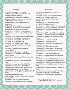 Perspective: 365 Book of Mormon Prompts - list form