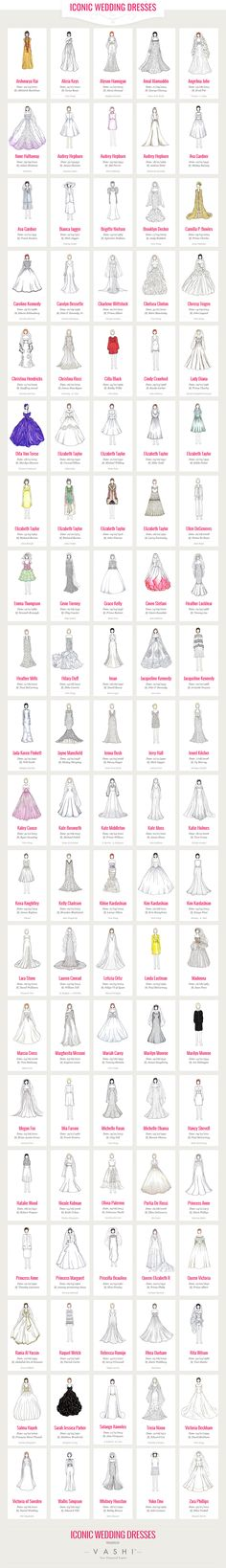 Here's a full, mind-blowing version of the graphic with all 100 dresses, from Indian actress Aishwarya Rai to British royal Zara Phillips. It's hard to pick just ONE favorite: | Here Are 100 Of The Most Stylish Celeb Wedding Gowns Ever