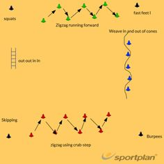 Netball FITNESS Movement Run through the circuit ensuring the girls are working at full capacity and doing each activity correctly. Field Hockey Drills, Rugby Drills, Football Training Drills, Running Drills, Hockey Training, Rugby Workout, Football Workouts, Coaching Volleyball, Volleyball Training