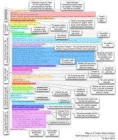 dissertation paper topics yoga