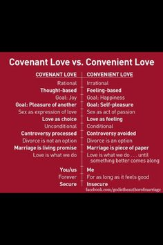 Marriage is a covenant made before God.  The devil can twist Gods design making hearts deceived so guard your marriage and family no matter what