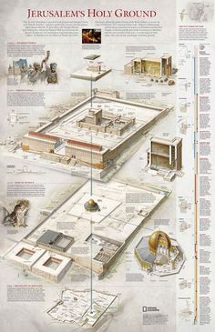 Jerusalem: the Temple Mount or Haram al-Sharif Heiliges Land, Arte Judaica, Bibel Journal, Bible Mapping, Religion, Bible Knowledge, Scripture Study, Holy Land, Ancient History