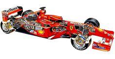 Ferrari F2001 cutaway drawing...