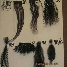 Hair Type Chart... Much better visual…makes more sense.    A better visual of the hair typing system