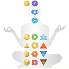 The Platonic Solids resonate with our chakra systems and the elements of Gaia. This can help you to restore balance in your system. For example: - Stare at a platonic solid, one at the time. Even a picture will do. - Meditate with your Sacred Geometry - Do a breathing exercise - Scan your body (chakras) - Imagine the platonic solids, one by one. Let each one grow, until you can sit or lay in the geometry. - And feel how your system respond #platonicsolids #chakras #balance #meditation