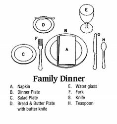 Print for grandkids to use when setting table. | Table setting ...