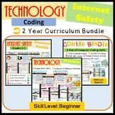 Scratch programming lesson plans Science Resources, Teaching Science, Teacher Resources, Teaching Ideas, Activities, Lesson Plan Templates, Lesson Plans, Computer Coding, Computer Science