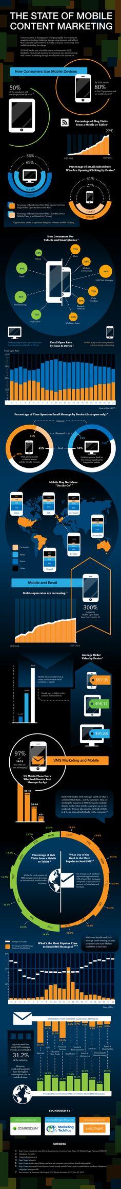 El estado del marketing de contenidos móvil #infografia #infographic #infografia