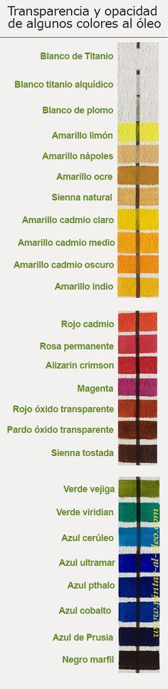 colores transparentes opacos paleta