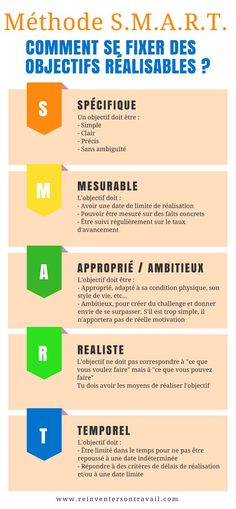 Atteindre ses objectifs sans effort (ou presque) avec la méthode S.R. – Réinventer son travail Learn how to reach your goals with the SMART method. A well-known productivity coaching method to save time and keep you motivated.
