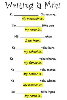 Everything flows from the mountain, through the river. Then the people settle, so this is the order in which we say our mini. Below is the template we have used to write our mihi's. School Resources, Learning Resources, Learning Stories, Maori Songs, Treaty Of Waitangi, Waitangi Day, Primary Teaching, Teaching Ideas, Maori Designs