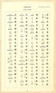 "Image from page 51 of ""The Lord's prayer in five hundred languages, comprising the leading languages and their principal dialects throughout the world, with the places where spoken"" (1905) #chinese #prayer"