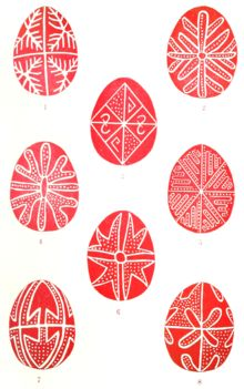 Plate Folk-Lore, vol. 20 - Folk-Lore/Volume Easter Eggs - Wikisource, the free online library Show Plates, Easter Backdrops, Easter Illustration, Face P, Broken Egg, Blood Of Christ, Ukrainian Easter Eggs, Spring Crafts, Pin Cushions