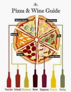 Charts That'll Help You Look Like A Bona Fide Wine Expert Pizza & Wine Guide - Finally, a pairing chart that fits my needs!Pizza & Wine Guide - Finally, a pairing chart that fits my needs! Pizza Y Vino, Wine And Pizza, Wine And Beer, Best Wine With Pizza, Guide Vin, Wine Guide, Art Du Vin, Mets Vins, Wine Night