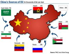 Dollar No Longer Primary Oil Currency As China Sells Oil Using Yuan
