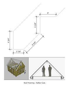 Pioneer's Cabin 16×20 v2 – Rafter Cuts and Loft Height