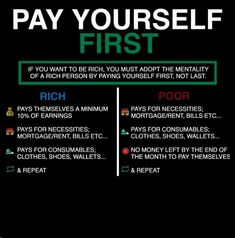 Pay yourself first Ways To Save Money, How To Raise Money, Money Tips, Money Saving Tips, Money Hacks, Financial Quotes, Financial Tips, Financial Literacy, Wealth Management