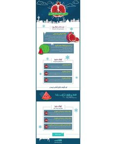 Email Marketing | Avanak [Yalda Campaign] Design by: Navid Abooie