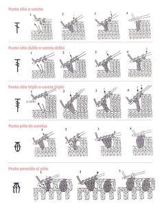 Trendy crochet paso a paso puntos ideas Crochet Stitches Chart, Crochet Stitches For Beginners, Crochet Symbols, Crochet Diagram, Crochet Basics, Crochet Motif, Diy Crochet, Crochet Designs, Crochet Doilies