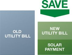Residential Solar Panels - Home Solar Power - SolarCity
