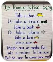 Image result for t is for train
