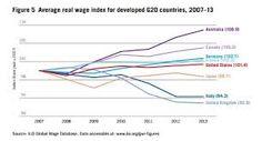 economist charts 2015 internet - Google Search