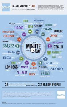 data-infographic-domo-160915