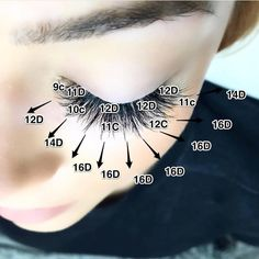 Wispy Strip Lash Mapping◽️ by Applying False Eyelashes, Applying Eye Makeup, False Lashes, Big Lashes, Ardell Lashes, Wispy Eyelashes, Longer Eyelashes, Eyelash Extensions Styles, Makeup Brush Storage