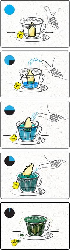 A cup of patience