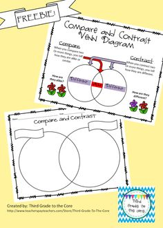Freebie! Compare and Contrast Venn Diagram with Classroom Poster!